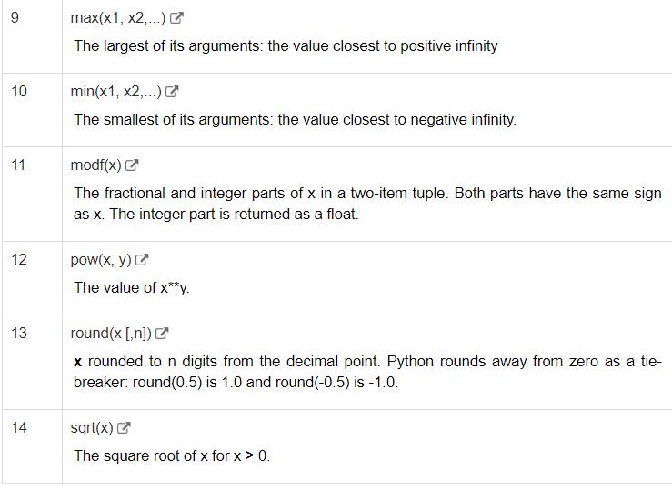 Figure.  Functions & Description