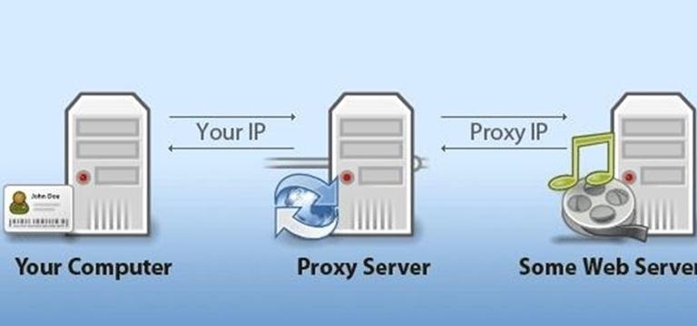 Proxy Server in Python   Insideaiml