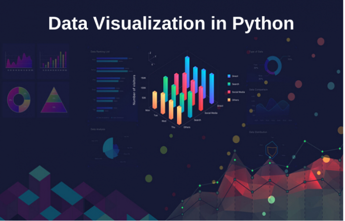 Visualization in Python Pandas