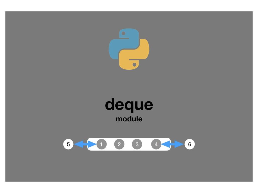 Python - Deque | Insideaiml