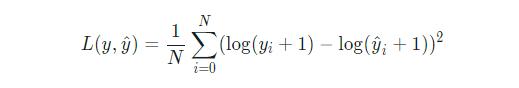 MSLE formula | insideaiml