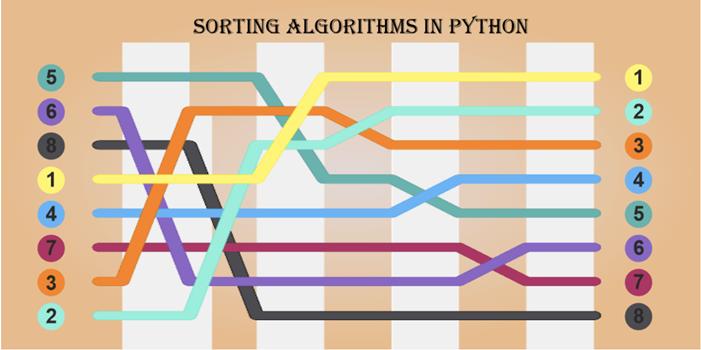 Sorting Algorithms in python | Insideaiml