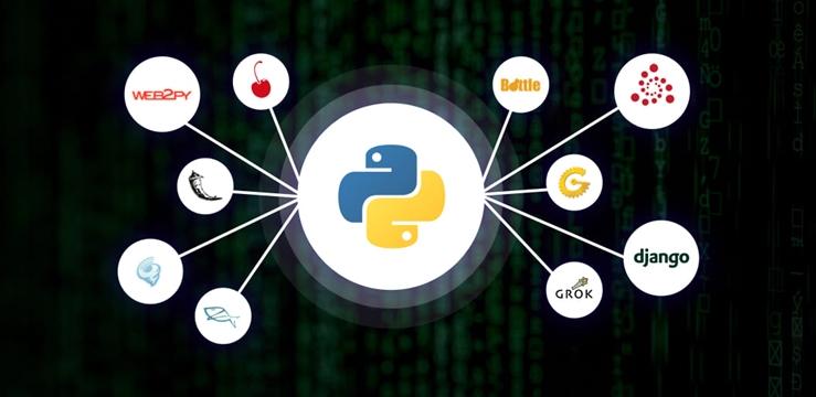 Python Web Development Libraries | Insideaiml