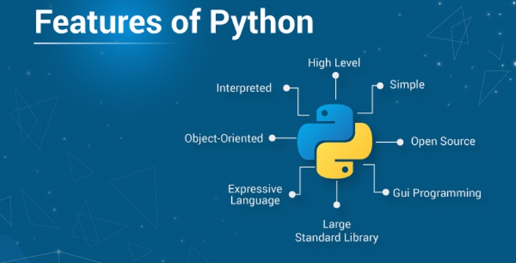 Features of Python | Insideaiml