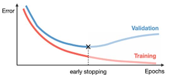 Figure. Implementation trick