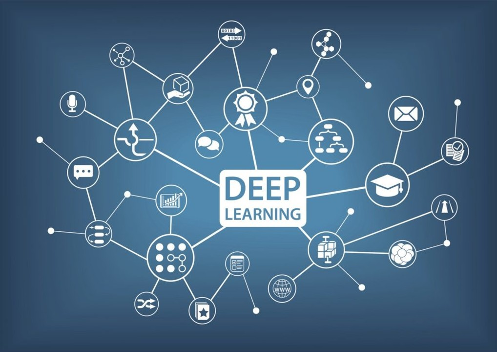 Deep Learning introduction
