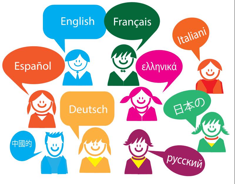 Language Translation | Insideaiml