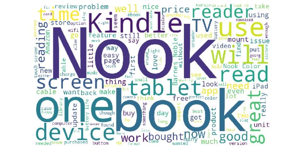 Creating wordcloud