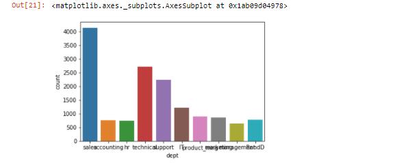 plot for categorical data