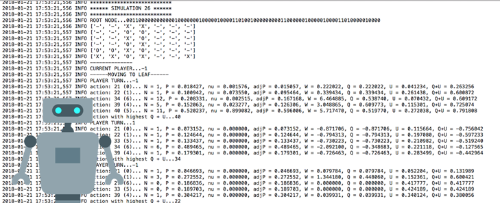 logic programming | Insideaiml