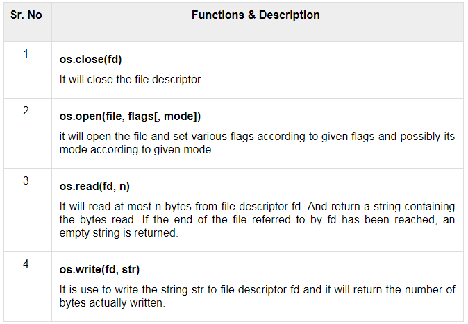 File operation functions in the os module