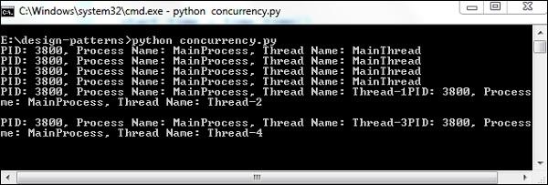 Python Concurrency Program Output   Insideaiml