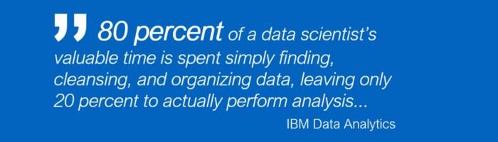 IBM Report | Insideaiml