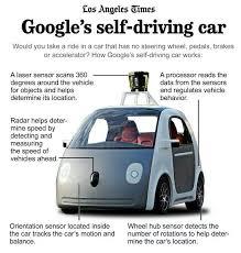 Google's Self Driving Car | Insideaiml