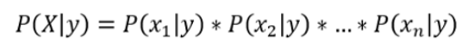 Naive Bayes | Insideaiml