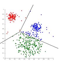 K-Means Algorithm | Insideaiml