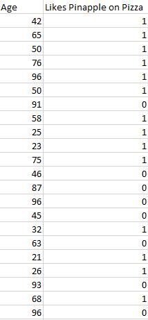 Table 1   Insideaiml